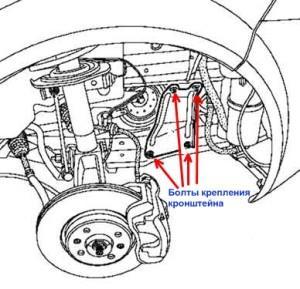 Замена сайлентблоков рычага передней подвески Renault Megane 2