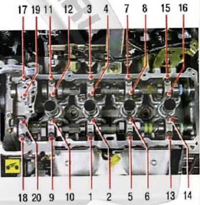 Порядок затягивания болтов крышки подшипников распределительных валов Nissan Almera Classic