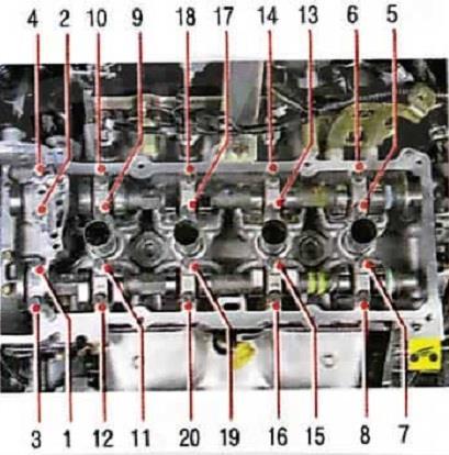 Порядок снятиия болтов крепления крышек подшипников распределительных валов Nissan Almera Classic