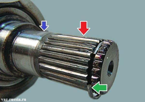 Стопорное кольцо хвостовика внутреннего ШРУСа и его смазывание