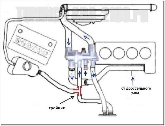 ВАЗ 2113 прокладка гбц