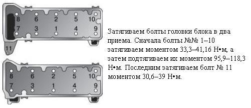 Рулевой редуктор ВАЗ 2107
