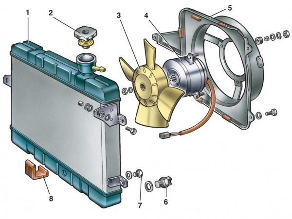 Схема с кожухом, радиатором, вентилятором и крыльчаткой