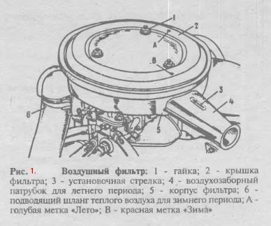 Замена воздушного фильтра ваз 2106, 2107