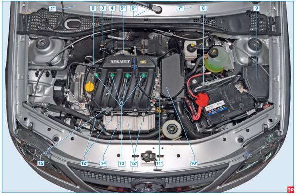Элементы электронной системы управления двигателем 1,6 (16V) Lada Largus