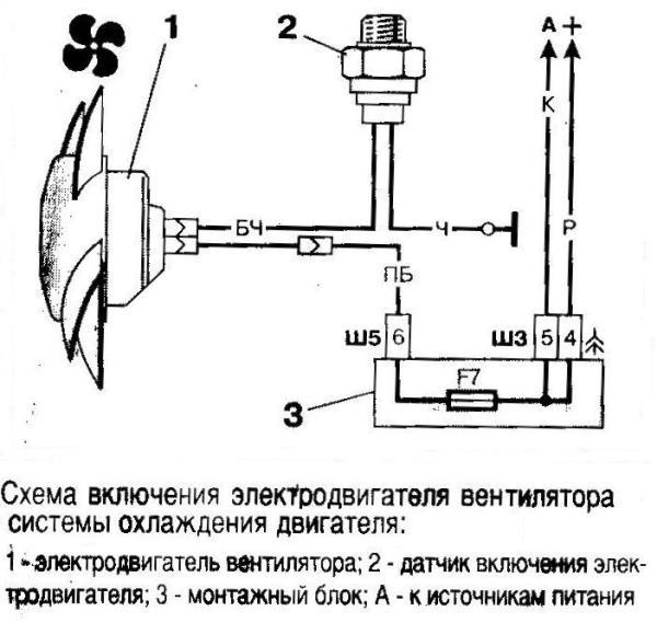 Установка электровентилятора на ваз 2101, 2106, 2107