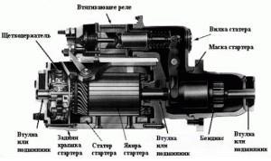 Фото элементов стартера ВАЗ 2108, v-lada.ru