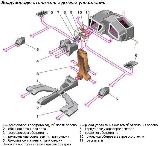 shema-otopitelya-vaz-2110