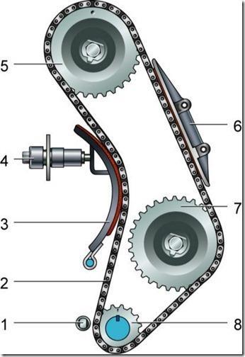 Как заменить цепь грм нива шевроле - Замена передней стойки Toyota Corolla (Тойота Королла 110)
