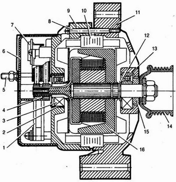 Техническая характеристика генератора ВАЗ 2110, 2111, 2112