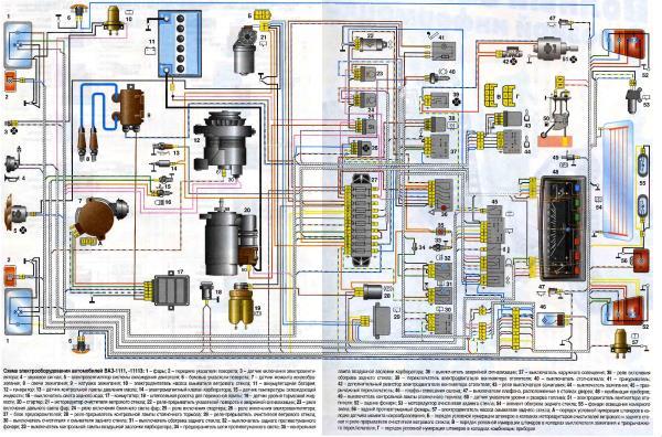 Общая схема для Оки с описанием элементов