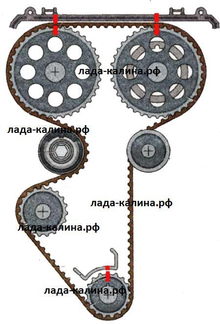 Как одевать ремень ГРМ Лада Калина, схема