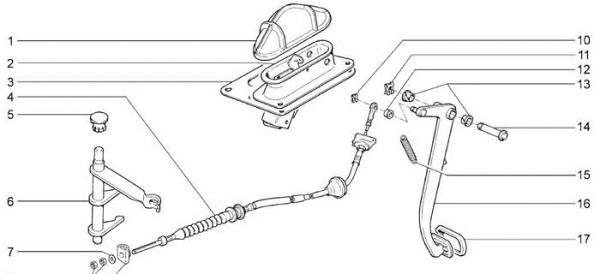 как поменять тросик сцепления на авто ВАЗ 2110