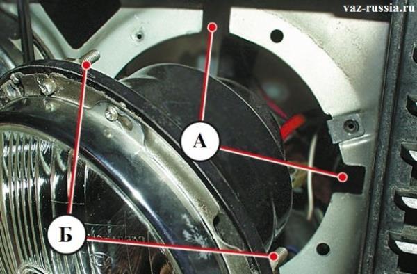 А - указаны вырезы в которые вставляются регулировочные винты указанные «Б» буквой