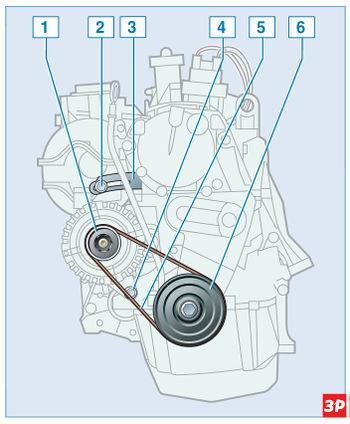 схема привода генератора без гидроусилителя рулевого управления без кондиционера