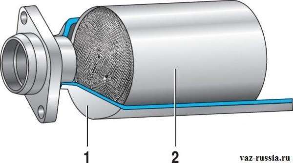 Состав катализатора с металлическим носителем