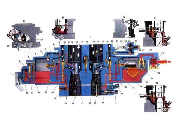 Схема работы карбюратора Ваз 2101/2102