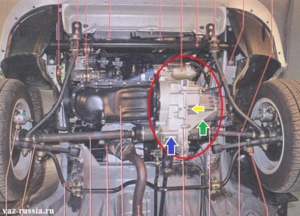 На фото показано местонахождение коробки передач на автомобиле