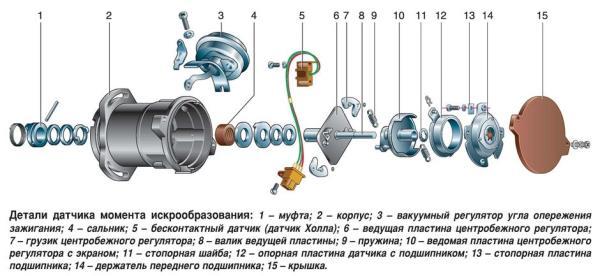 Детали датчика момента искрообразования ВАЗ-1111 «Ока»
