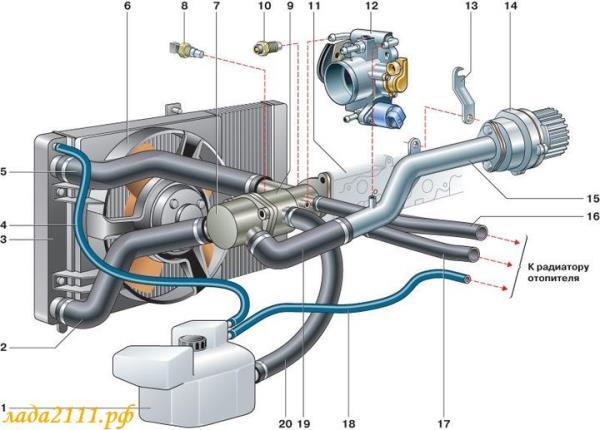 Схема системы охлаждения двигателя ВАЗ 21114, 21124