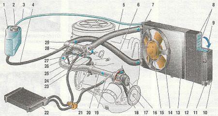 Замена подводящей труба насоса охлаждающей жидкости