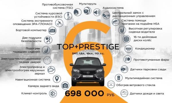 Lada Xray комплектация топ 1,6+престиж