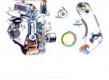 silnik 2