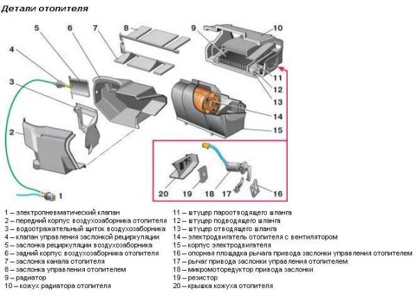 ustroistvo-pechki-vaz-2110