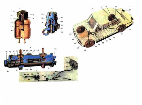Схема тормозного привода Ваз 2101/2102
