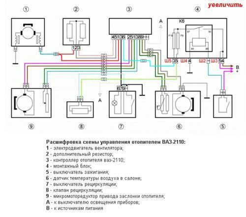Схема управления отопителем