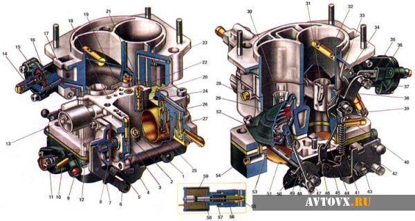 Схема карбюратора ВАЗ