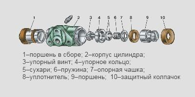 osobennosti-zameny-zadnego-tormoznogo-cilindra-vaz