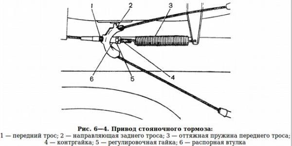 Привод стояночного тормоза