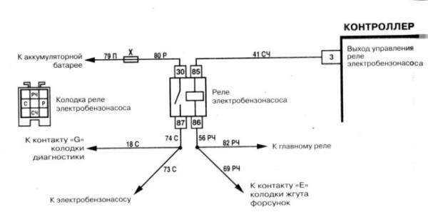Схема подключения компонентов топливной системы