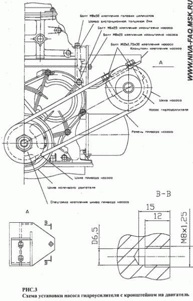 Руководство по установке гидроусилителя рулевого управления на автомобили типа НИВА и его модификации