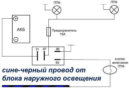 Установка противотуманных фар Лада Granta, Калина