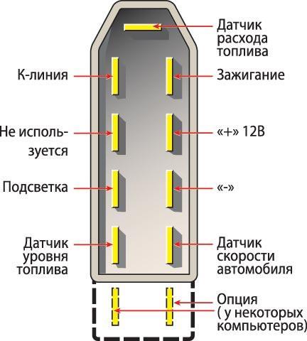 ВАЗ 21093 датчики замена