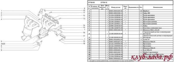 каталожные номера и схема выпускного коллектора приоры