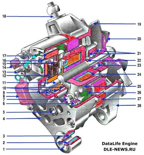 Щетка на генератор ВАЗ 1111 ока