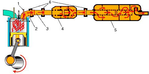 Замена резонатора ВАЗ 2114