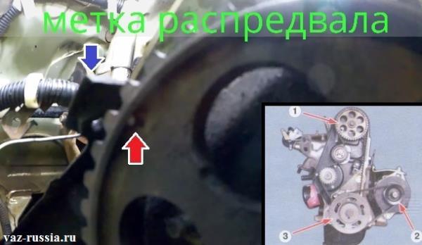 Метка на распределительном валу которая совпала с меткой на задней крышки ГРМ