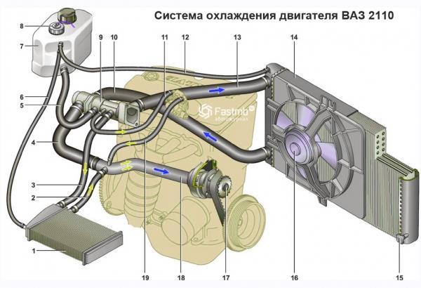 Схема СО