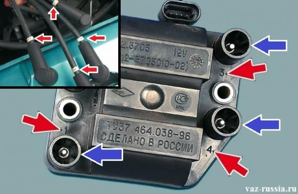 Модуль зажигания и высоковольтные провода, а так же маркировки на них, а именно на какой цилиндр провод и вывод модуля идёт