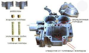 Фото жиклеров карбюратора ВАЗ 21099, avto-all.com