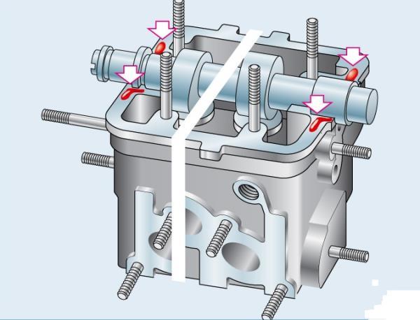 Схема нанесения герметика на поверхности головки блока цилиндров 8-клапанного двигателя Лада Гранта (ВАЗ 2190)