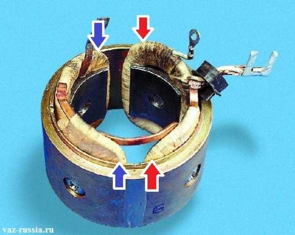 На фото изображен статор, а его стрелками указаны полюса и на фото видна ещё его обмотка