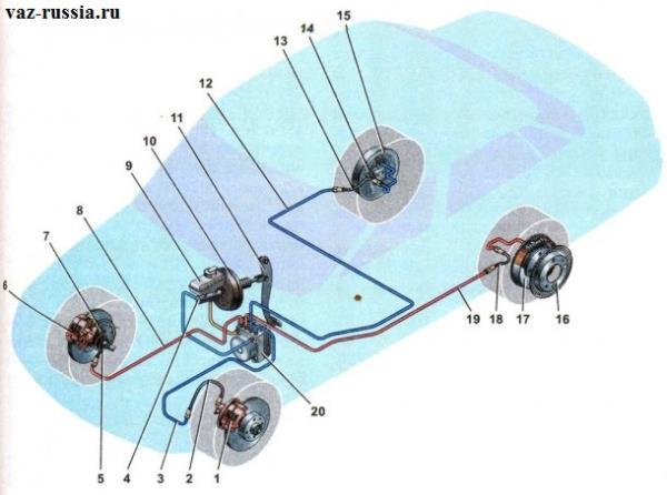 На фотографии изображена схема тормозной системы автомобиля