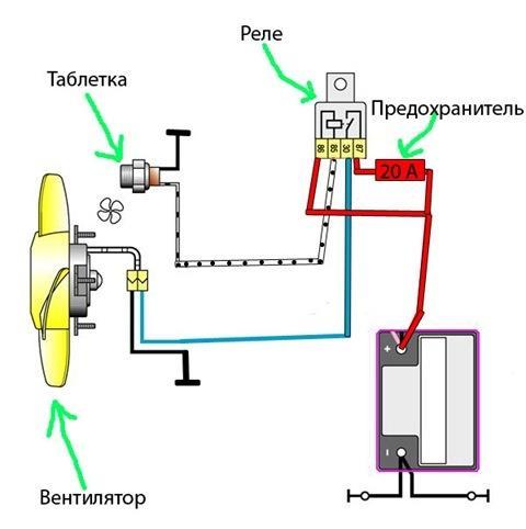 Проводка панели ВАЗ 2109 инжектор