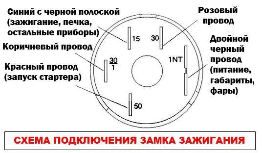Схема подключения замка зажигания