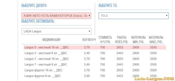 Салон ЛАДА в омске цены
